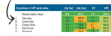 Happy Plannet Index